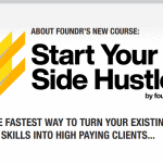 Daniel Dipiazza (Foundr) – Start Your Side Hustle